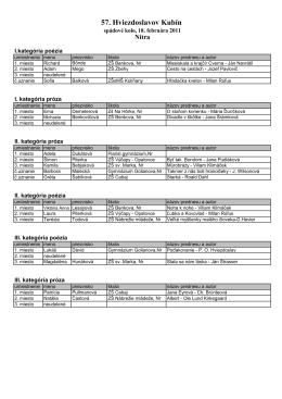 výsledky spádového kola nitra 18.2.2011