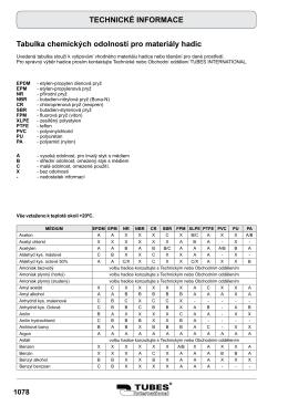 Tabuľka chemických odolností pre materiály hadíc
