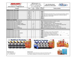 Aditívum pre LPG, CNG Súpravy na mazanie Príslušenstvo