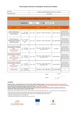 Harmonogram činností pre nasledujúce monitorovacie obdobie