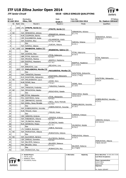 ITF U18 Zilina Junior Open 2014