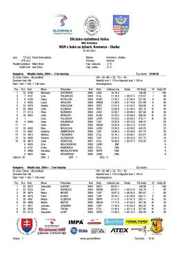 Oficiálna výsledková listina MSR v behu na lyžiach