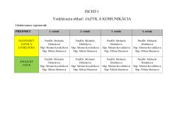 ISCED 1 Vzdelávacia oblasť: JAZYK A KOMUNIKÁCIA