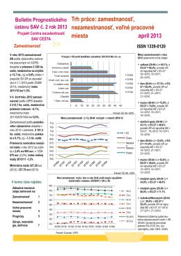 zamestnanosť, nezamestnanosť, voľné pracovné miesta apríl 2013