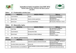 Výsledková listina krajského kola SOČ 2012