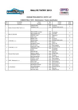Zoznam prihlásených teamov / Teams classification MSR