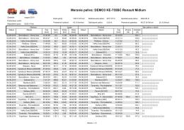 Meranie paliva: DEMO3 KE-755BC Renault Midlum