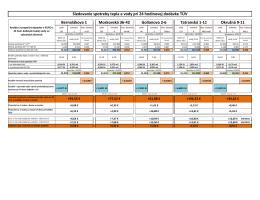 Sledovanie spotreby pri 24 hod dodavke TUV 10-2012.xlsx