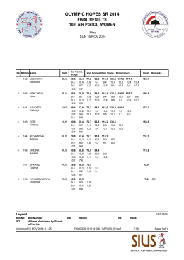 OLYMPIC HOPES SR 2014 2014, Nitra