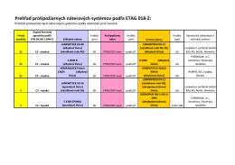 ETAG 018-2