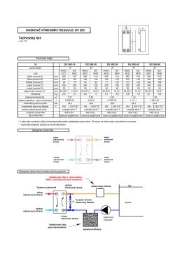 Príloha - Výmenníky DV285