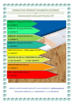 Energetická účinnosť stavebných systémov - nizkoenergeticke