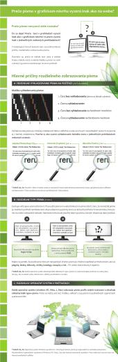 Hlavné príčiny rozdielneho zobrazovania písma