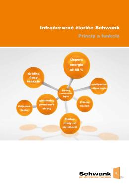 Infračervené žiariče: Princíp a funkcia [pdf]