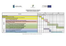 Wzór umowy i karta gwarancyjna - Centrum 01-2010