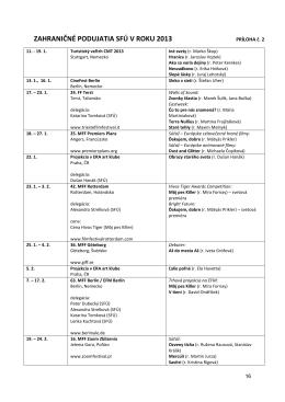 zahraničné podujatia sfú v roku 2013