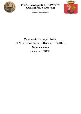 o Mistrzostwo I Okręgu PZHGP Warszawa