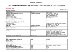 Zoznam vyšetrení na stiahnutie (PDF)
