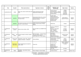 Plan pracy na rok harcerski 2010/11