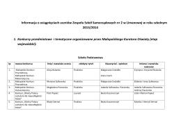 IMIĘ I NAZWISKO _Grzegorz `GoDLEwsKr