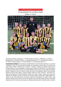 FK JUPIE BANSKÁ BYSTRICA