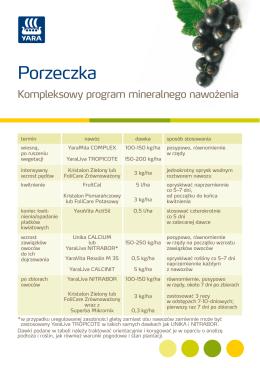 Program - Instytut Sadownictwa i Kwiaciarstwa w Skierniewicach