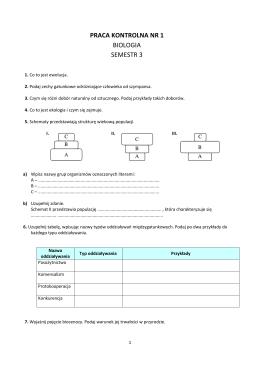 Rozkład materiału nauczania fizyki klasy II technikum