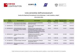 instruktor rekreacji ruchowej - Polska Akademia Edukacji Sportowej