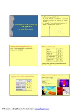 01-Elektromagneticke ziarenie a jeho spektrum