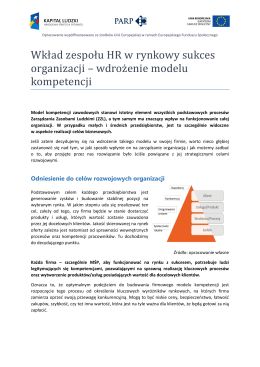 Model kompetencji wdrożenie KM - Zarządzanie Kompetencjami w