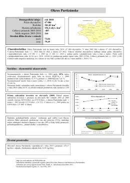 Okres Partizánske - Združenie pre rozvoj regiónu horná Nitra