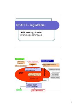 REACH–registracia_SIEF_dohody_dossier