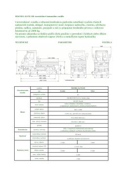 MAGMA ALFICAR víceúčelové komunální vozidlo