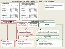 Schéma monitorovania pečeňových funkcií