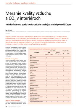 Meranie kvality vzduchu a CO v interiéroch