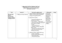 program wychowawczy - Szkoła Podstawowa nr 16 w Warszawie