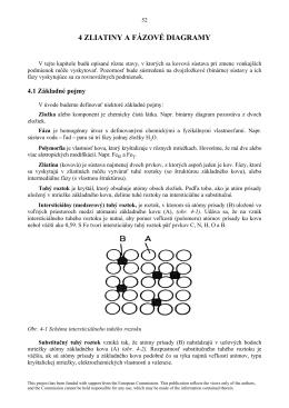 4 zliatiny a fázové diagramy