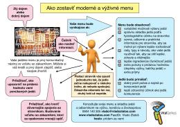 Ako zostaviť moderné a výživné menu