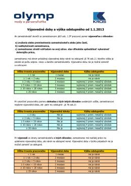 Výpovedné doby a výška odstupného od 1.1.2013