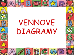 Vennove diagramy