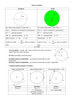 Kruh a kružnica Kružnica Kruh Pre všetky body kružnice X platí |SX