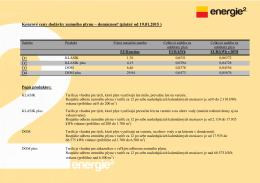 Cenník dodávky plynu pre domácnosti platný od 19.1