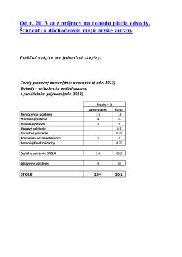 Dohody – sadzby odvodov 2013