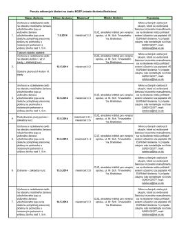 Ponuka odborných školeni na úseku BOZP (miesto školenia