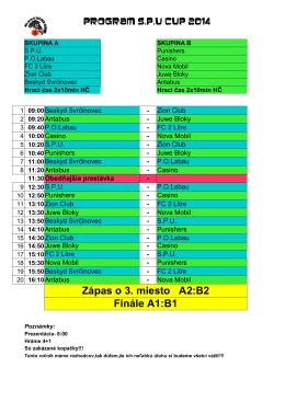 Zápas o 3. miesto A2:B2 Finále A1:B1