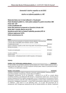 Materská škola Ul.Komenského č. 1137/37, 926 01 Sereď