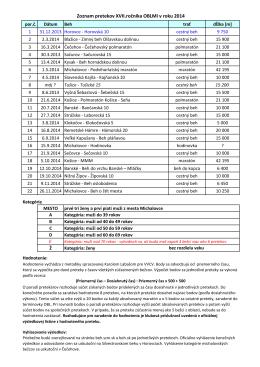 Zoznam pretekov XVII.ročníka OBLMI v roku 2014