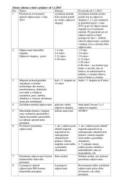 Zmeny zákona o dani z príjmov od 1.1.2015 Por Názov Doteraz Po