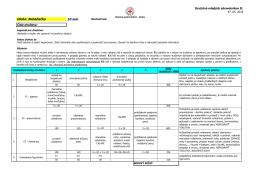 DMZ_II_Nahanacka - Slovenský Červený Kríž, Územný spolok