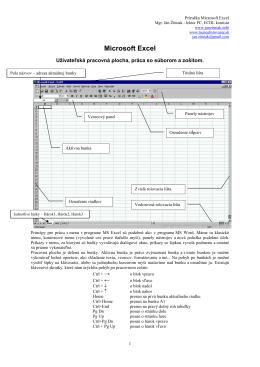 Príručka Microsoft Excel